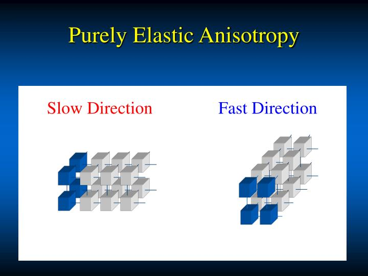 Purely Elastic Anisotropy