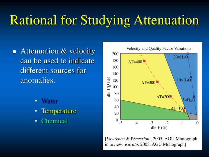 Rational for Studying Attenuation