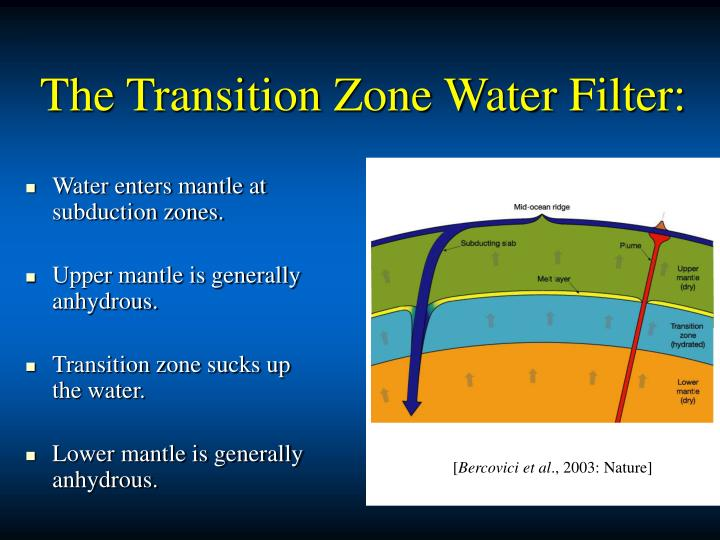 The Transition Zone Water Filter: