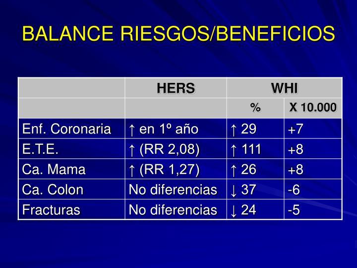 BALANCE RIESGOS/BENEFICIOS