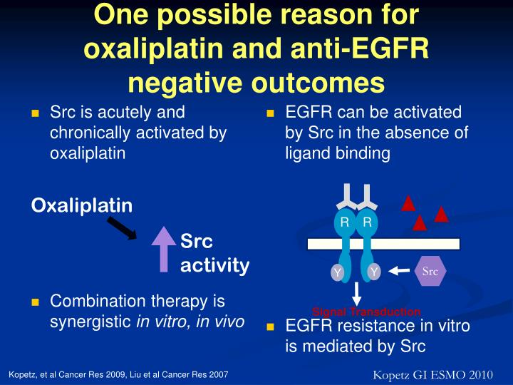 One possible reason for oxaliplatin and anti-EGFR negative outcomes