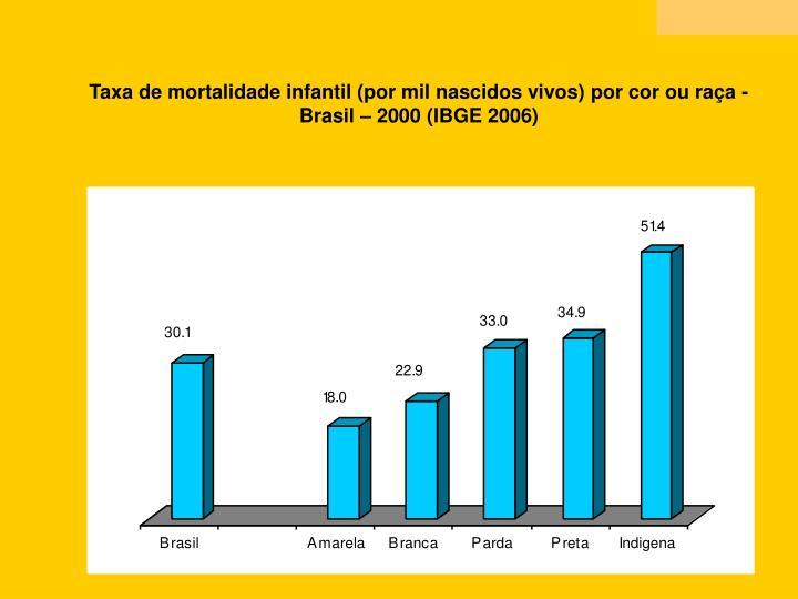 Taxa de mortalidade infantil (por mil nascidos vivos) por cor ou raça - Brasil – 2000 (IBGE 2006)