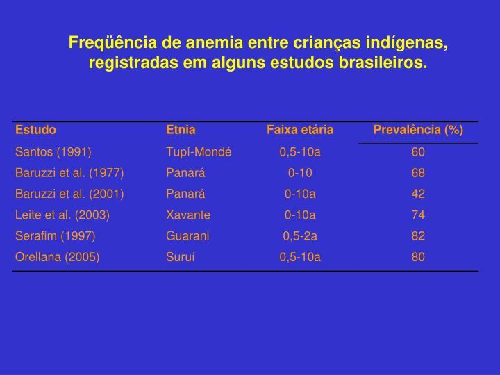 Freqüência de anemia entre crianças indígenas, registradas em alguns estudos brasileiros.