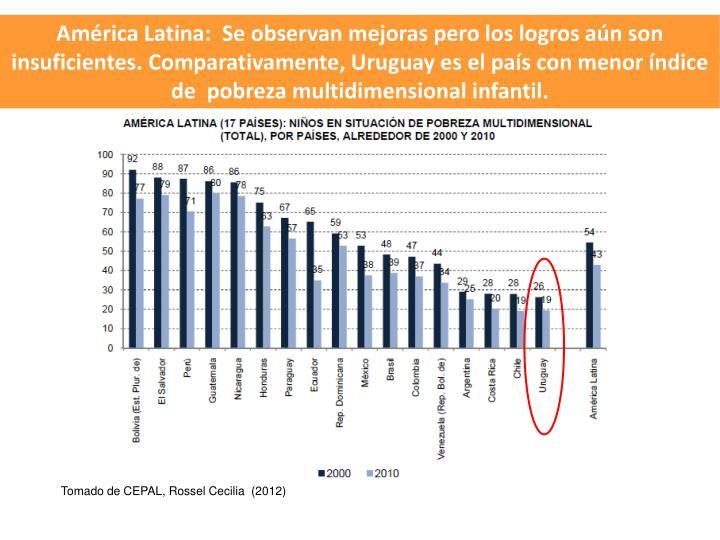 Amrica Latina:  Se observan mejoras pero los logros an son insuficientes. Comparativamente, Uruguay es el pas con menor ndice de  pobreza multidimensional infantil.