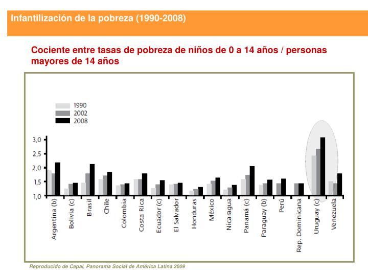 Infantilizacin de la pobreza (1990-2008)