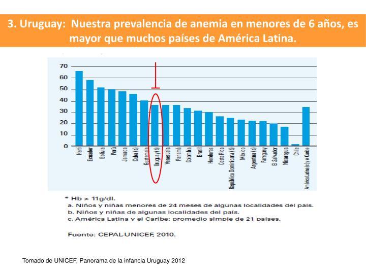 3. Uruguay:  Nuestra prevalencia de anemia en menores de 6 aos, es mayor que muchos pases de Amrica Latina.