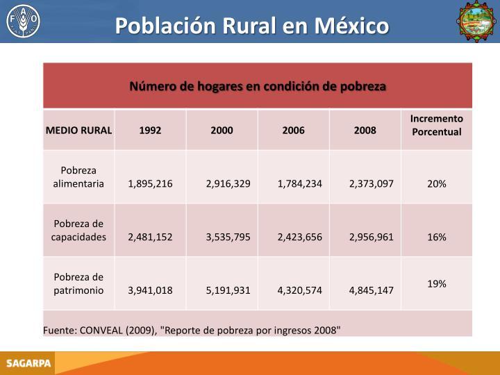 Población Rural en México