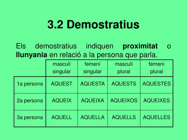 3.2 Demostratius
