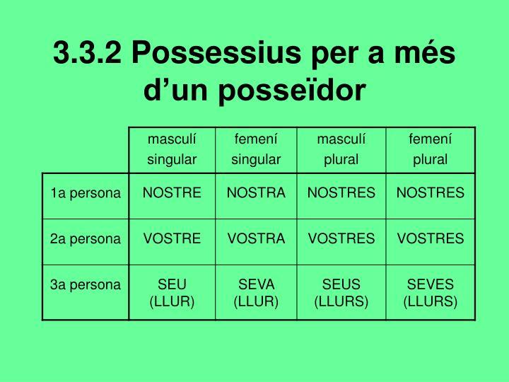 3.3.2 Possessius per a més d'un posseïdor