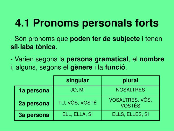 4.1 Pronoms personals forts