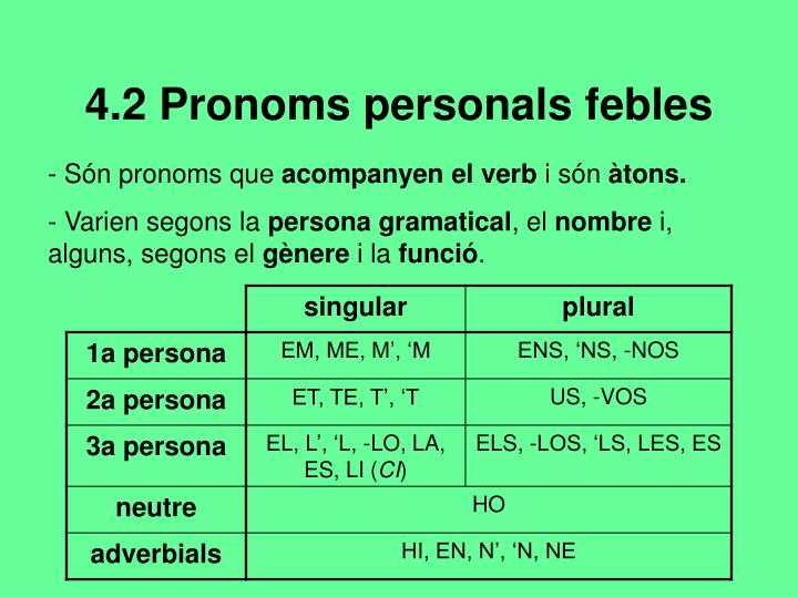 4.2 Pronoms personals febles