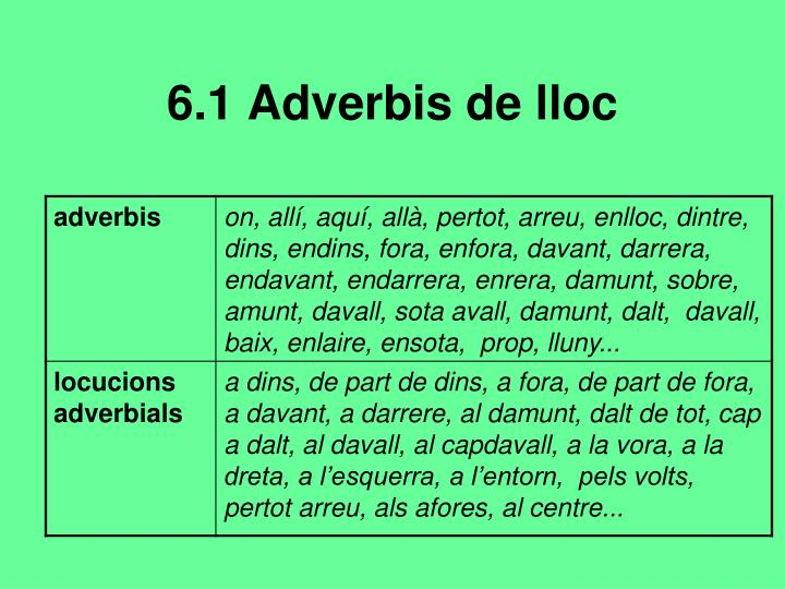 6.1 Adverbis de lloc