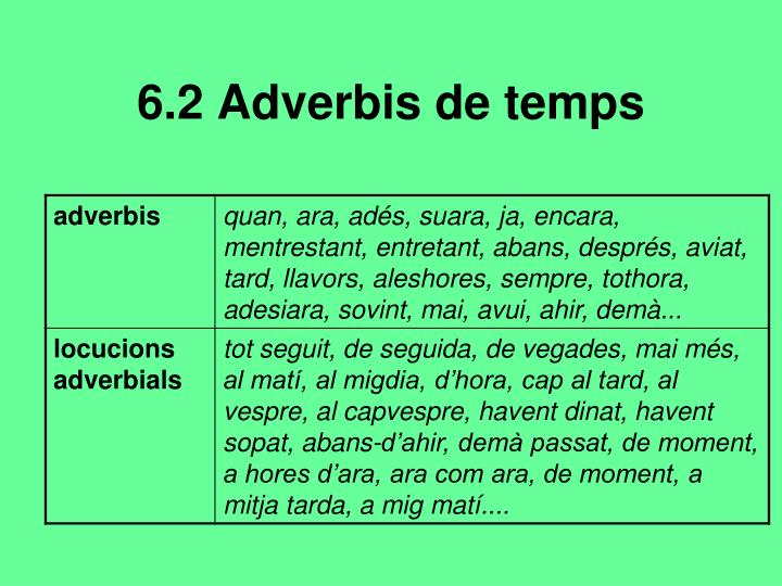 6.2 Adverbis de temps