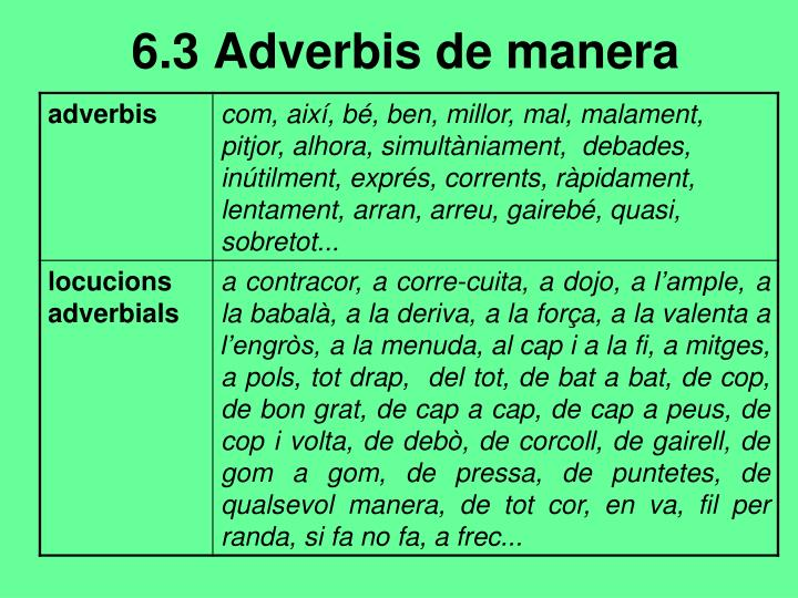 6.3 Adverbis de manera