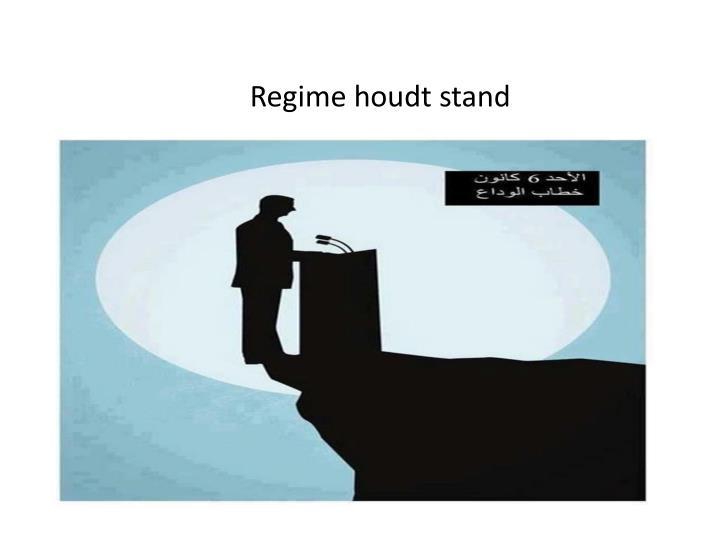 Regime houdt stand