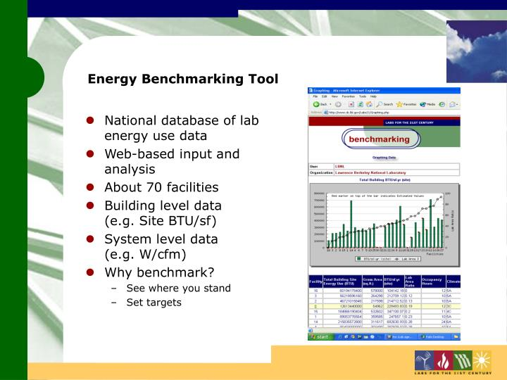 Energy Benchmarking Tool