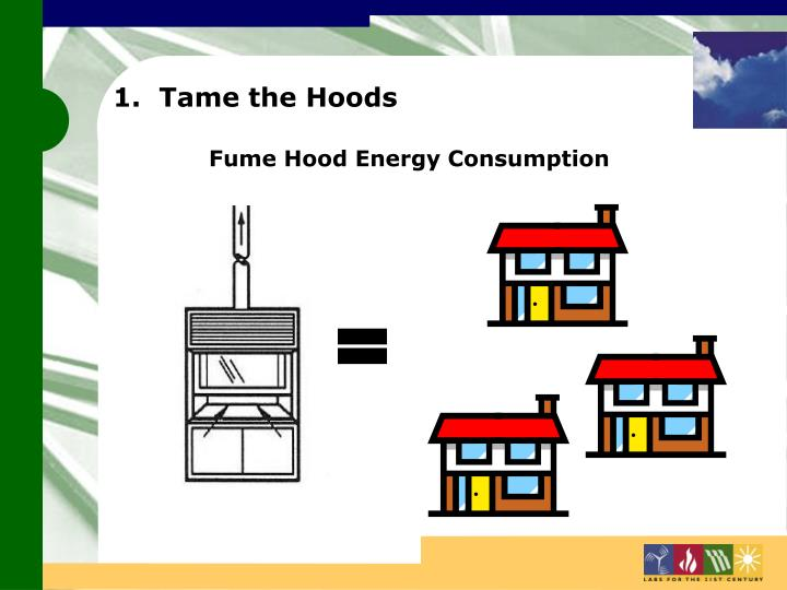 1.  Tame the Hoods