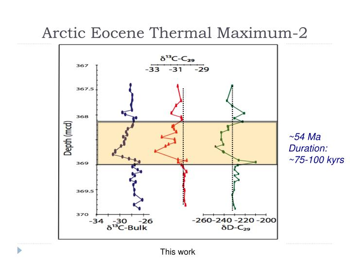 Arctic Eocene Thermal Maximum-2