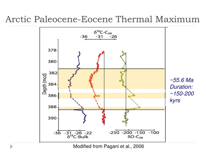 Arctic Paleocene-Eocene Thermal Maximum