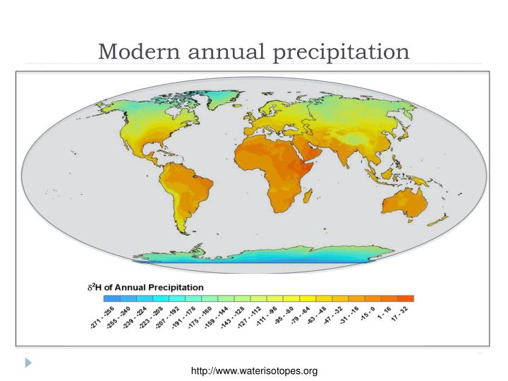 Modern annual precipitation