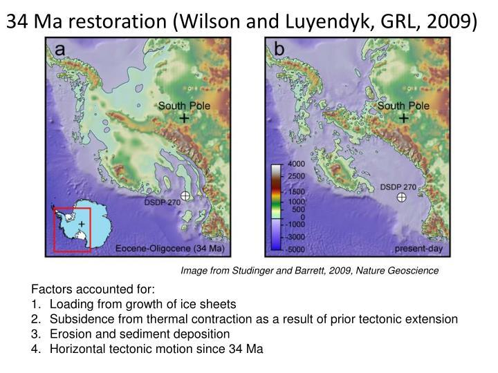 34 Ma restoration (Wilson and Luyendyk, GRL, 2009)