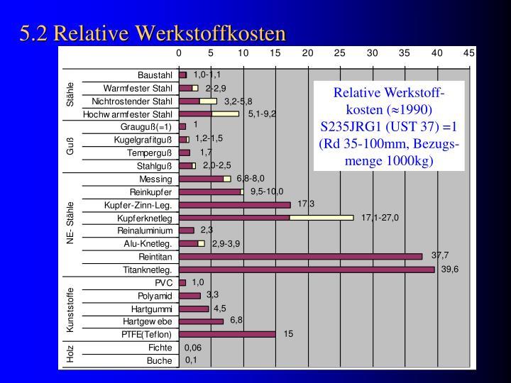 5.2 Relative Werkstoffkosten