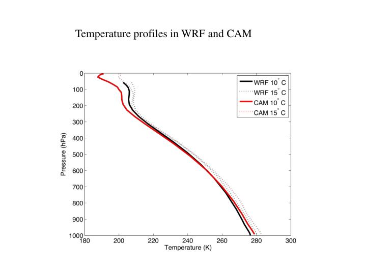 Temperature profiles in WRF and CAM