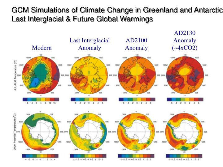 GCM Simulations of Climate Change in Greenland and Antarctica: