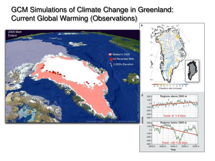 GCM Simulations of Climate Change in Greenland:
