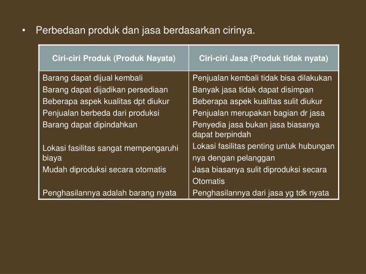 Perbedaan produk dan jasa berdasarkan cirinya.