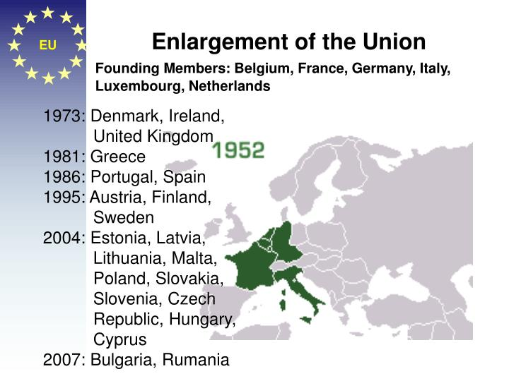 Enlargement of the Union