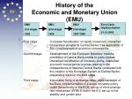 history of the economic and monetary union emu