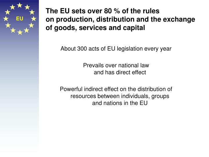 The EU sets over 80 % of the rules