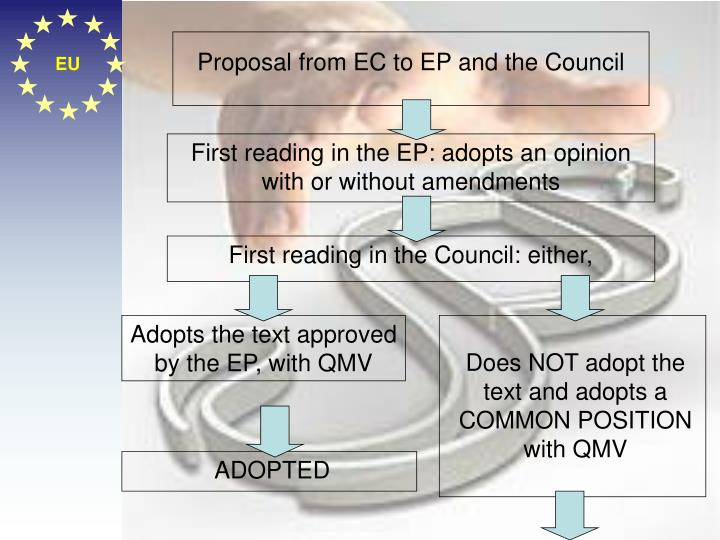 Proposal from EC to EP and the Council
