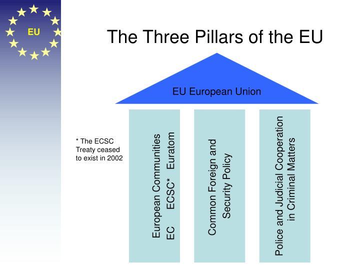 The Three Pillars of the EU
