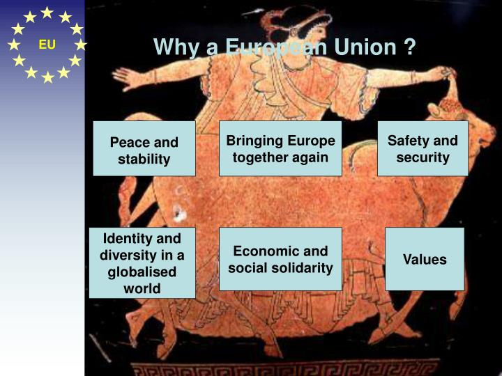 Why a European Union ?