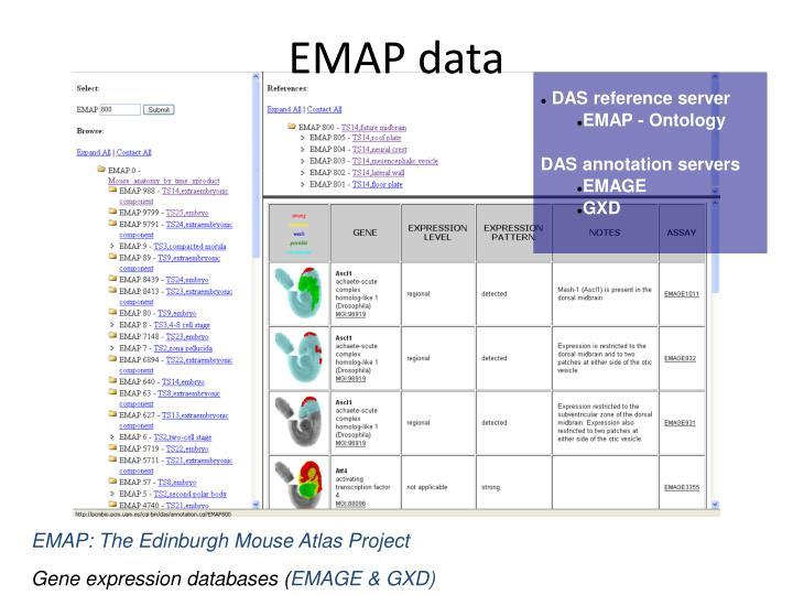 EMAP data
