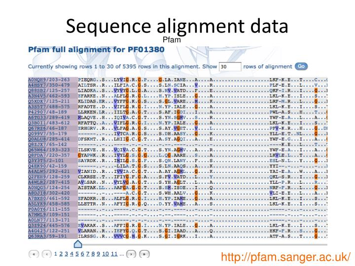 Sequence alignment data