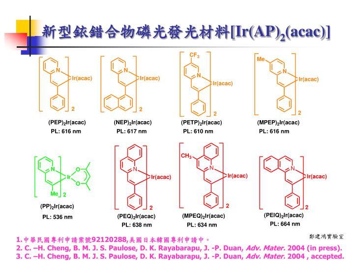 新型銥錯合物磷光發光材料