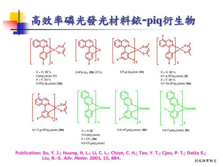 高效率磷光發光材料銥