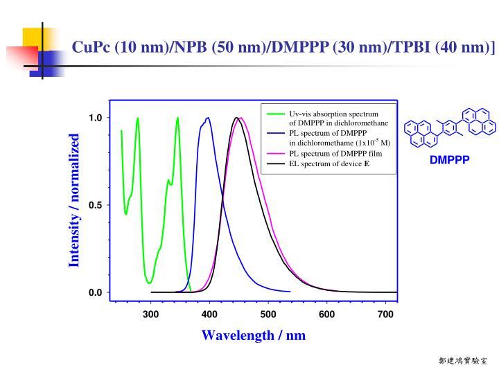 CuPc (10 nm)/NPB (50 nm)/DMPPP (30 nm)/TPBI (40 nm)]
