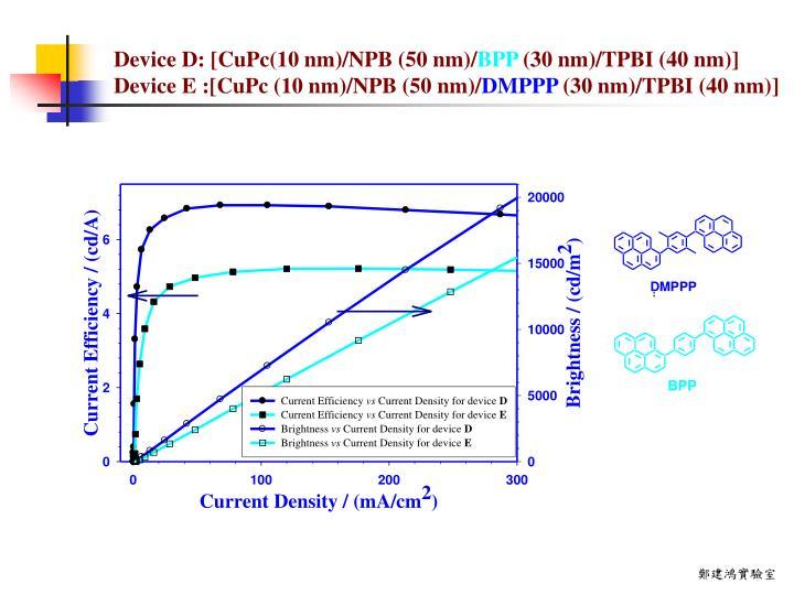 Device D: [CuPc(10 nm)/NPB (50 nm)/