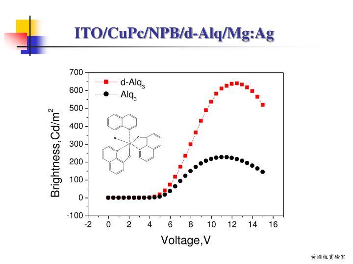 ITO/CuPc/NPB/d-Alq/Mg:Ag
