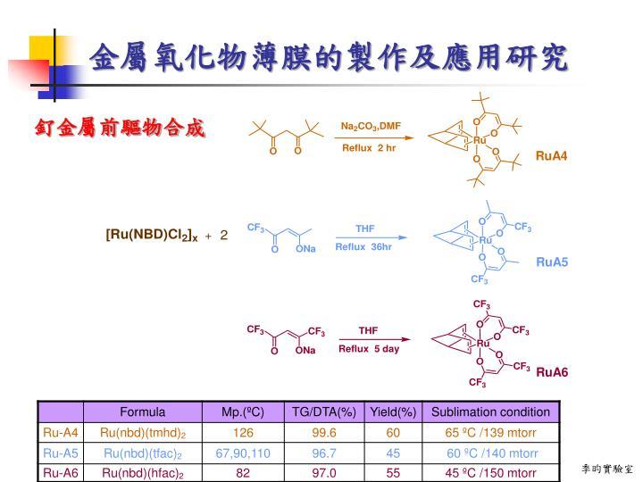 金屬氧化物薄膜的製作及應用研究