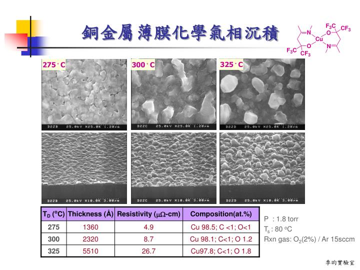 銅金屬薄膜化學氣相沉積