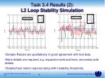 task 3 4 results 2 l2 loop stability simulation