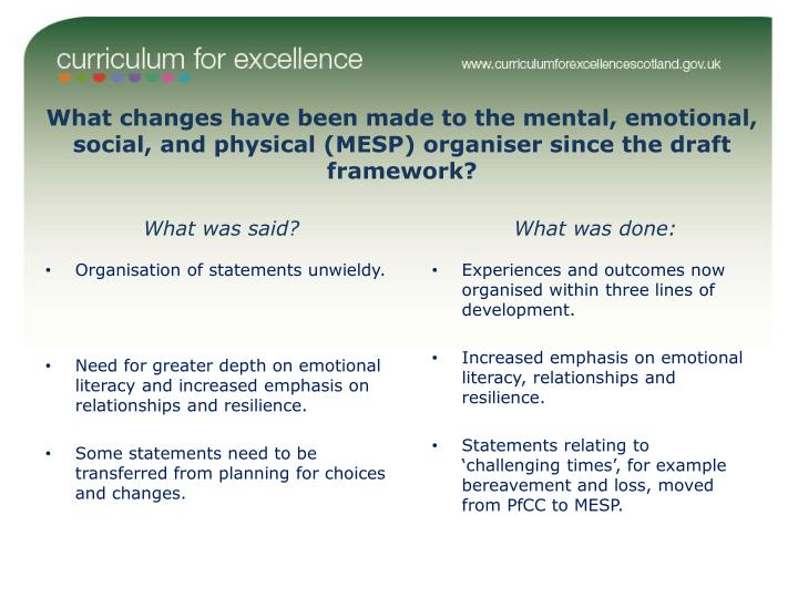 What changes have been made to the mental, emotional, social, and physical (MESP) organiser since the draft framework?