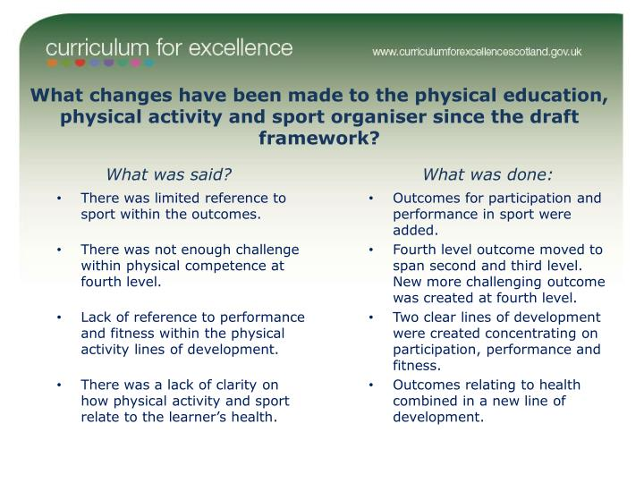 What changes have been made to the physical education, physical activity and sport organiser since the draft framework?