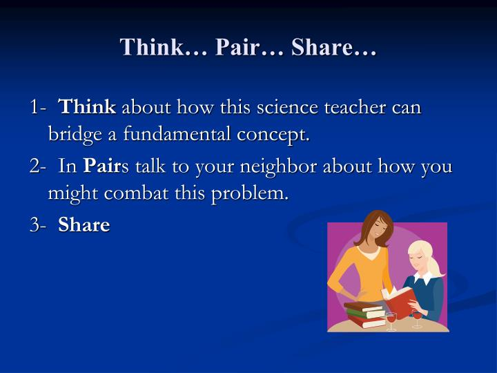 Think… Pair… Share…