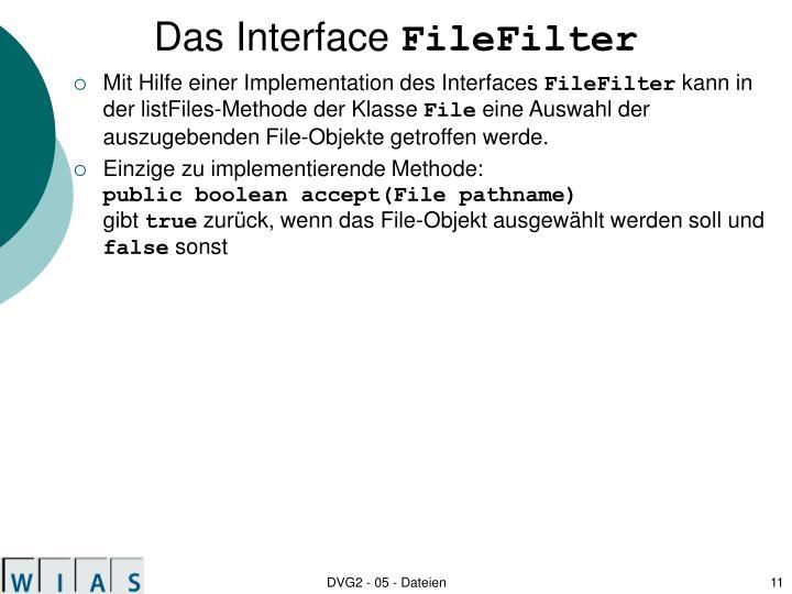 Das Interface